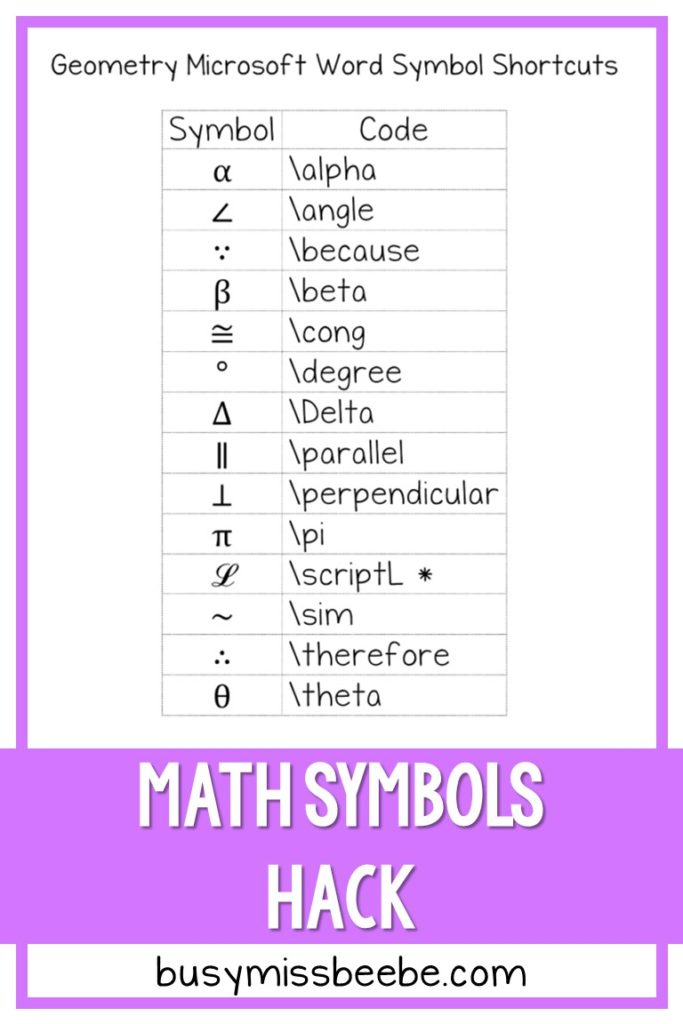 Math Symbols Hack - Busy Miss Beebe